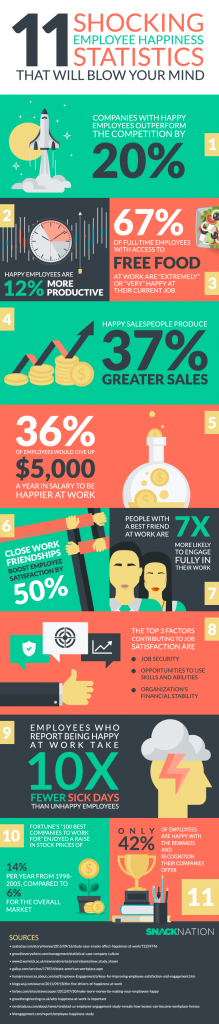 employee-happiness-infographic